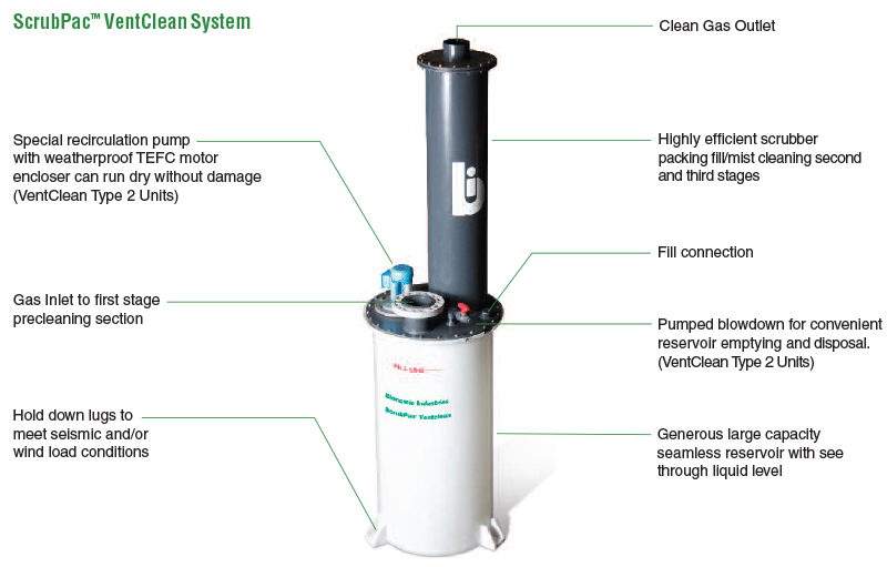 Water heat recycling besides Small  munity Water Supplies additionally Do It Yourself Step By Step Hydraulic Ra additionally District Cooling Design Case Study also Bs Assignment 50473127. on water storage tank schematic